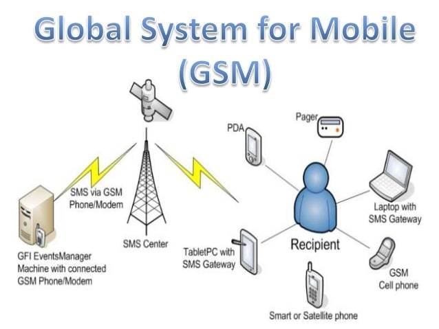 GSM Assessment Toolkit - A security evaluation framework for