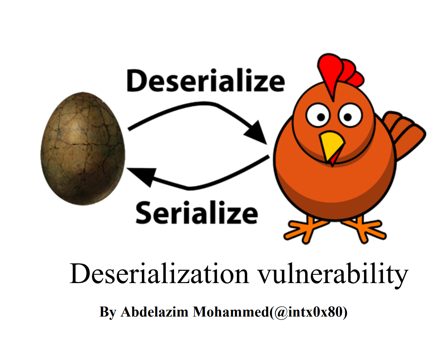 Deserialization vulnerabilities