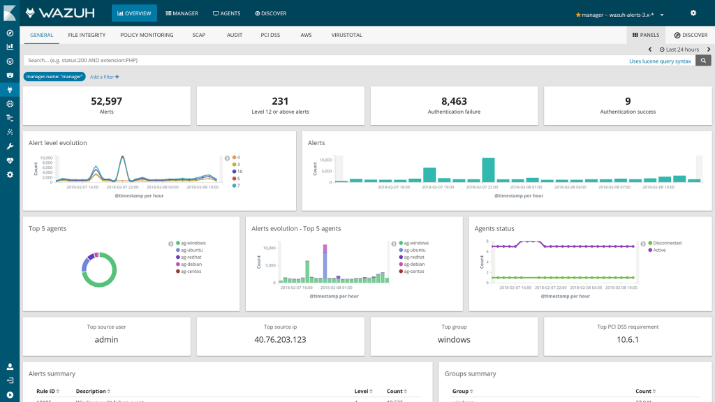 Wazuh V3 10 0 Releases Host And Endpoint Security