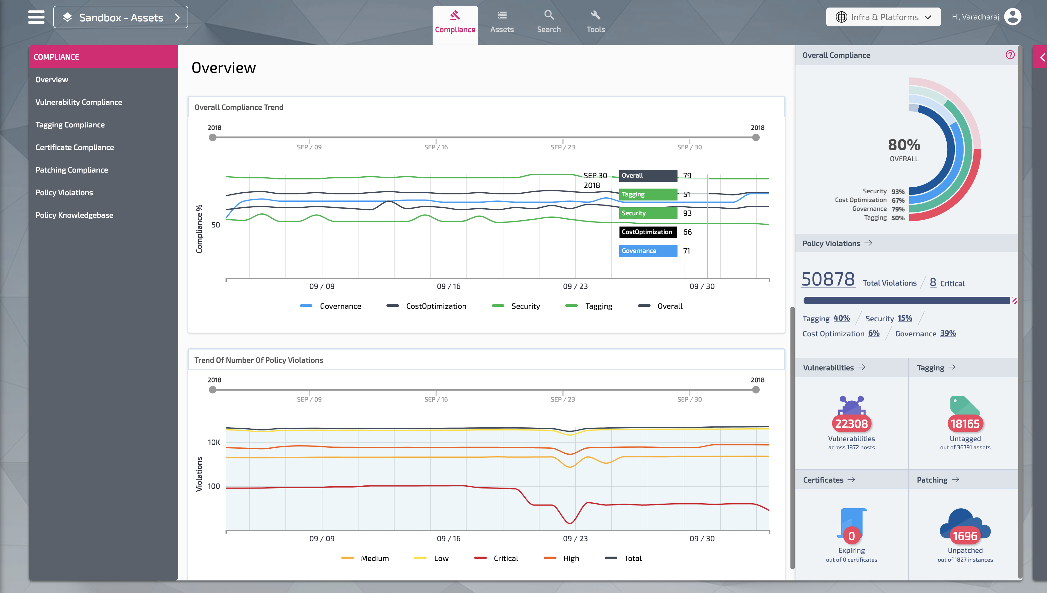 PacBot v1 5 releases: compliance monitoring, compliance